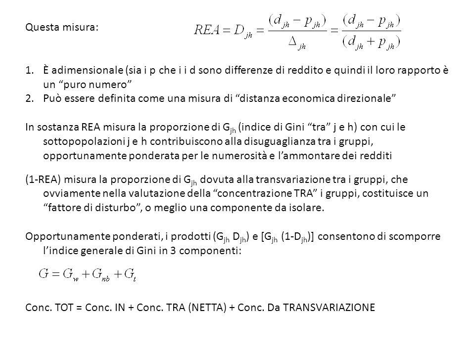 Questa misura: È adimensionale (sia i p che i i d sono differenze di reddito e quindi il loro rapporto è un puro numero