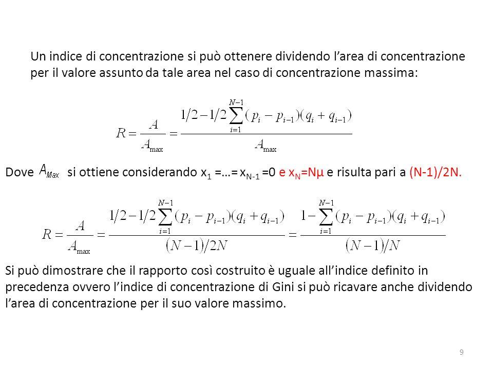 Un indice di concentrazione si può ottenere dividendo l'area di concentrazione per il valore assunto da tale area nel caso di concentrazione massima: