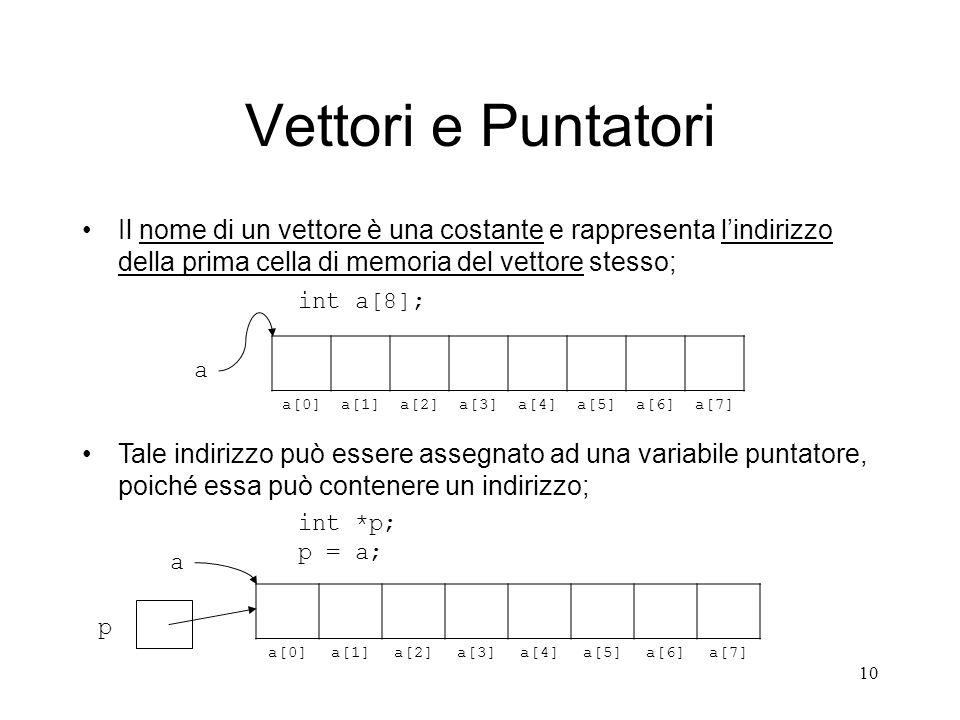 Vettori e Puntatori Il nome di un vettore è una costante e rappresenta l'indirizzo della prima cella di memoria del vettore stesso;