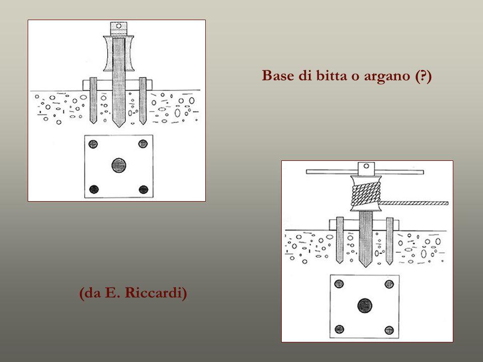 Base di bitta o argano ( )