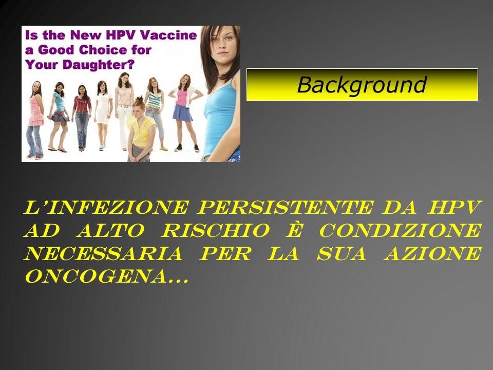 Background L'infezione persistente da HPV ad alto rischio è condizione necessaria per la sua azione oncogena…