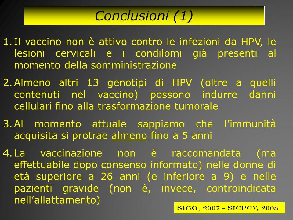 Conclusioni (1) Il vaccino non è attivo contro le infezioni da HPV, le lesioni cervicali e i condilomi già presenti al momento della somministrazione.