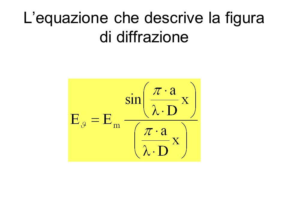 L'equazione che descrive la figura di diffrazione