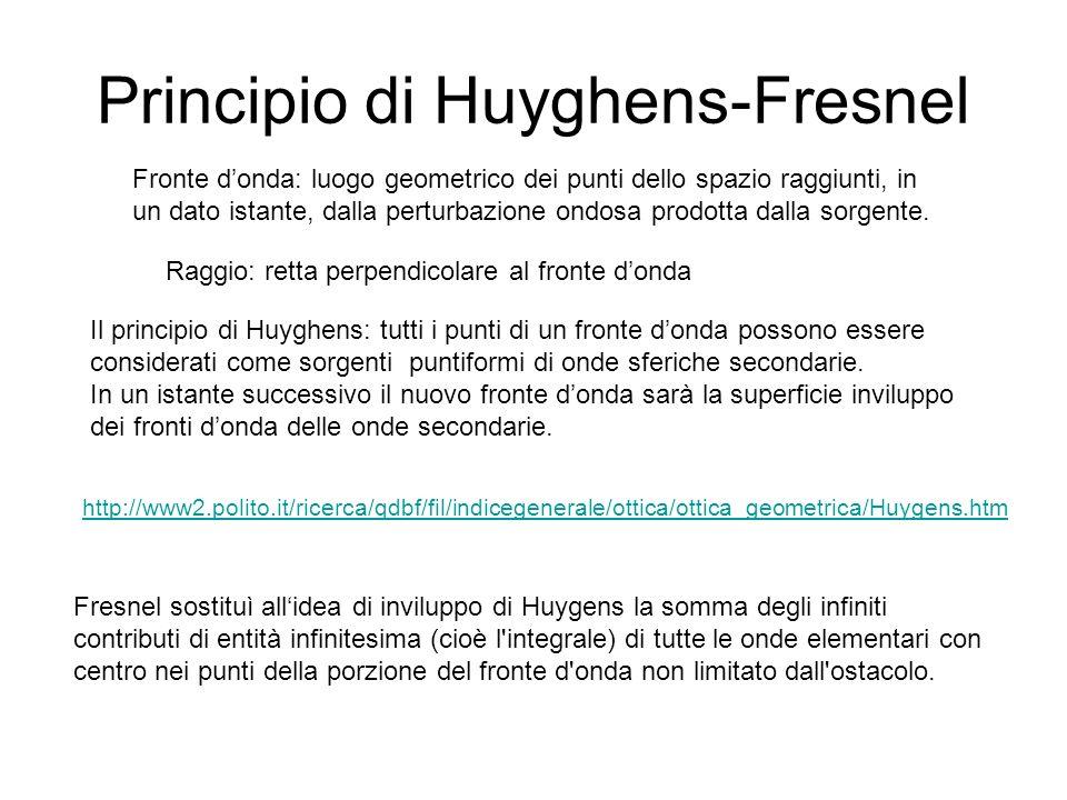 Principio di Huyghens-Fresnel