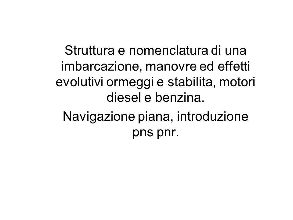 Navigazione piana, introduzione pns pnr.