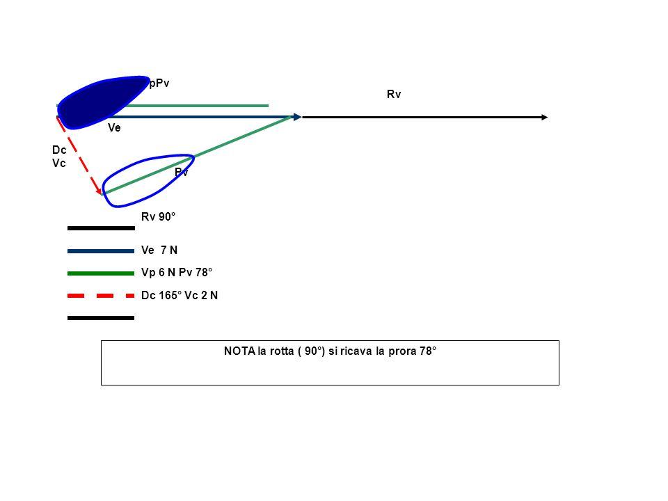 NOTA la rotta ( 90°) si ricava la prora 78°