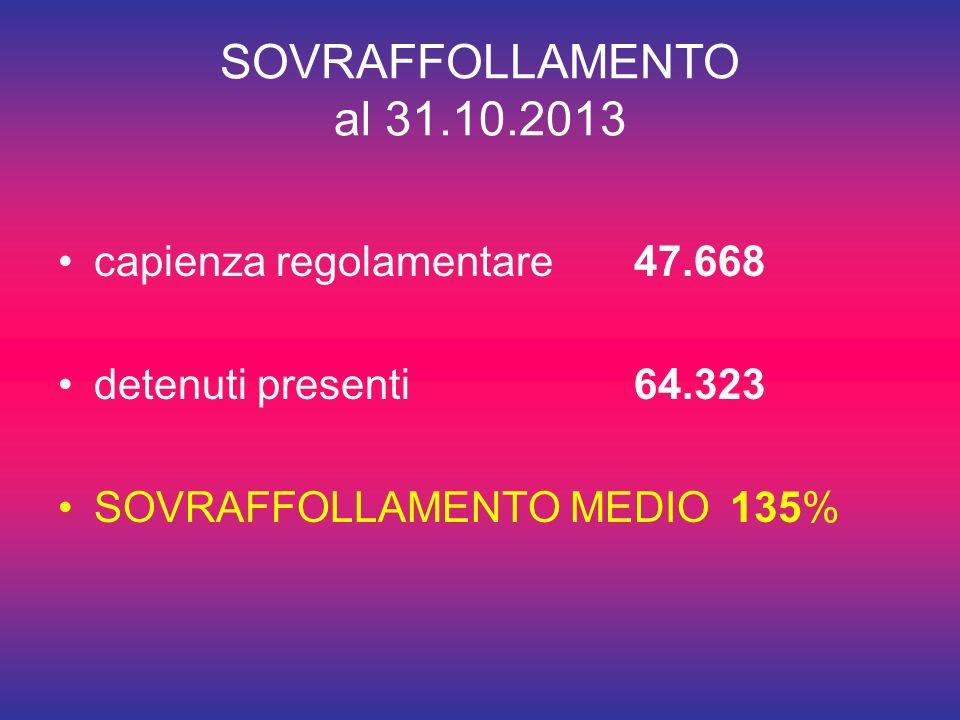 SOVRAFFOLLAMENTO al 31.10.2013 capienza regolamentare 47.668