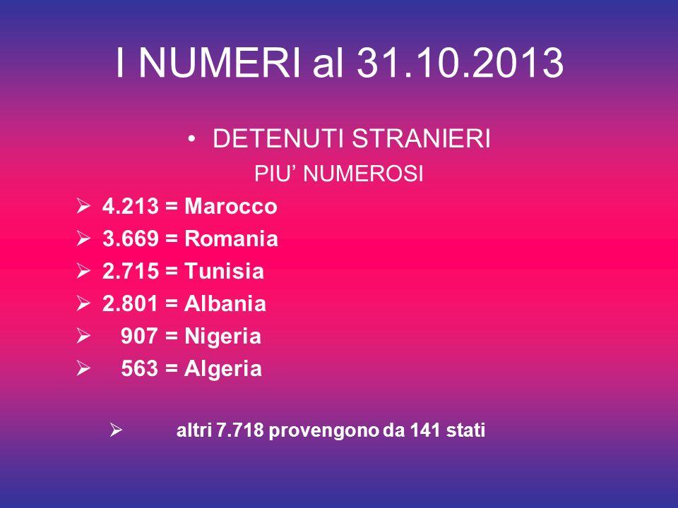 I NUMERI al 31.10.2013 DETENUTI STRANIERI PIU' NUMEROSI