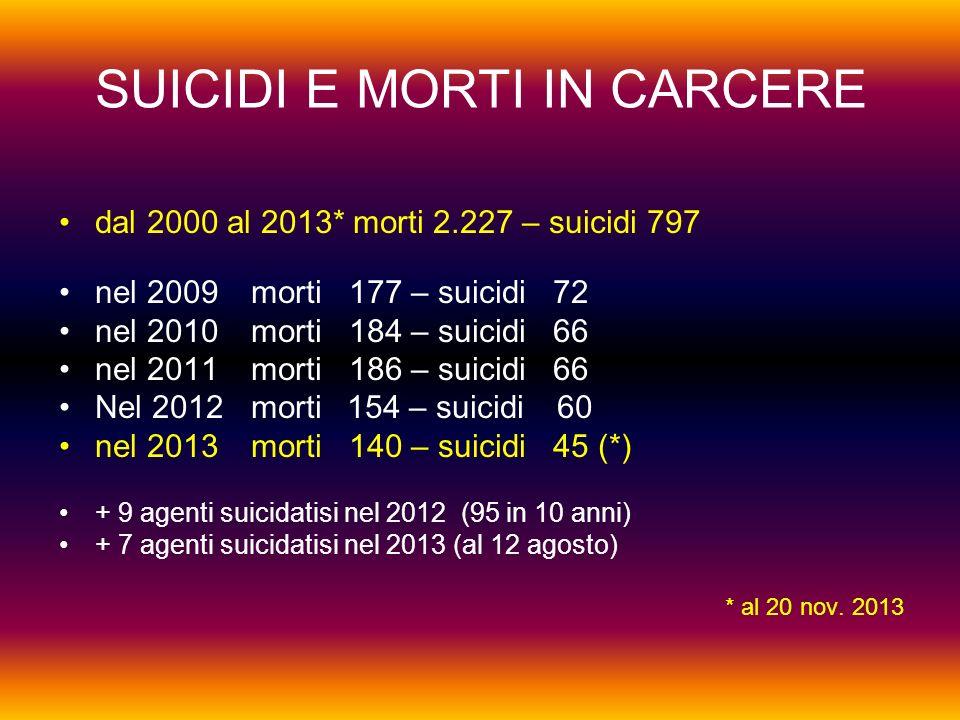 SUICIDI E MORTI IN CARCERE