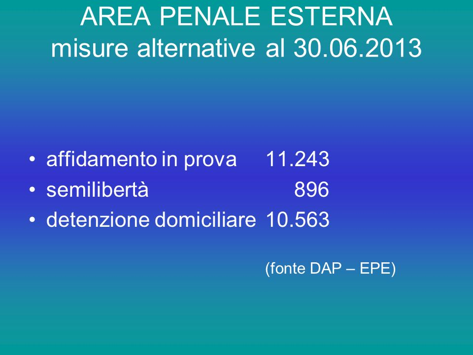 AREA PENALE ESTERNA misure alternative al 30.06.2013