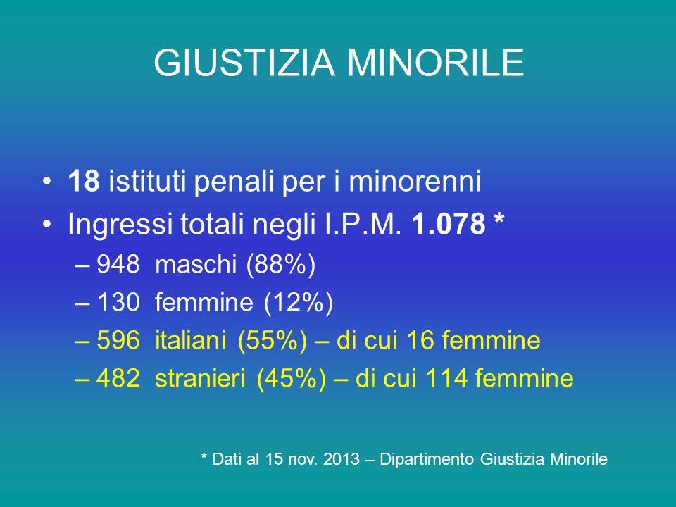 GIUSTIZIA MINORILE 18 istituti penali per i minorenni