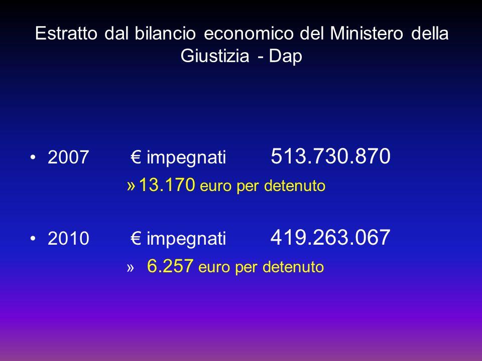 Estratto dal bilancio economico del Ministero della Giustizia - Dap