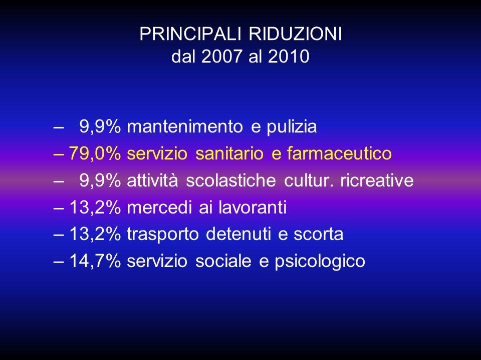 PRINCIPALI RIDUZIONI dal 2007 al 2010