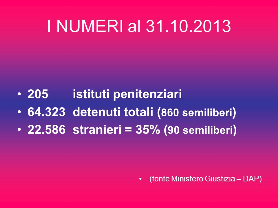 I NUMERI al 31.10.2013 205 istituti penitenziari