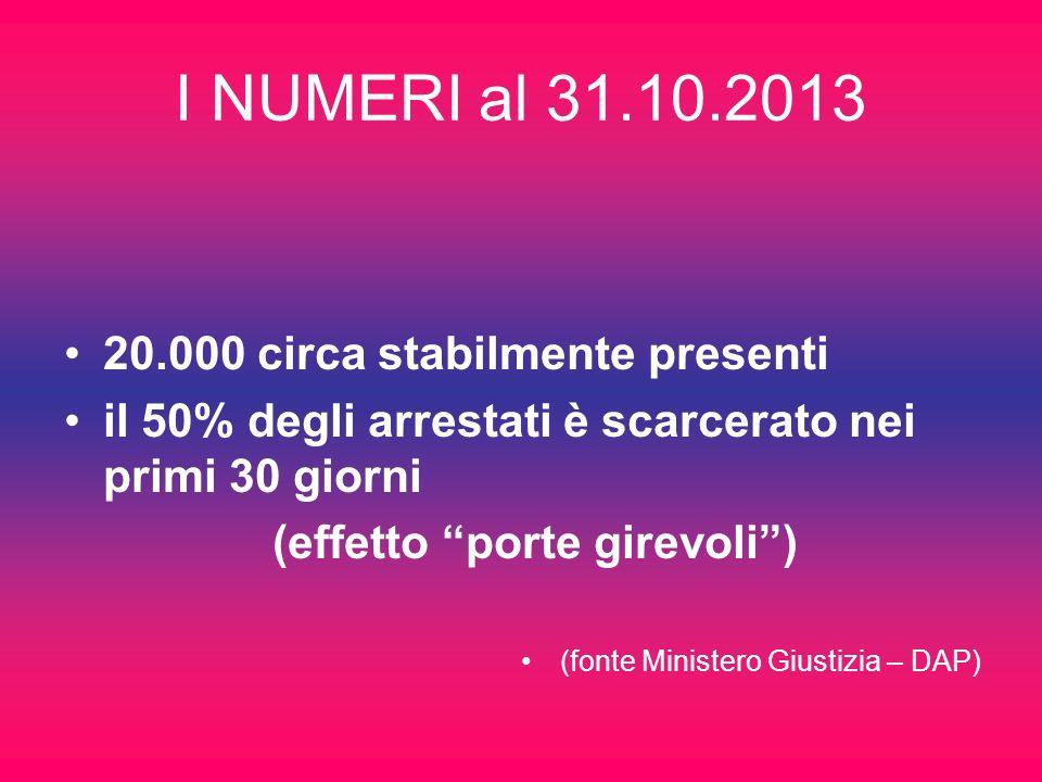 I NUMERI al 31.10.2013 20.000 circa stabilmente presenti