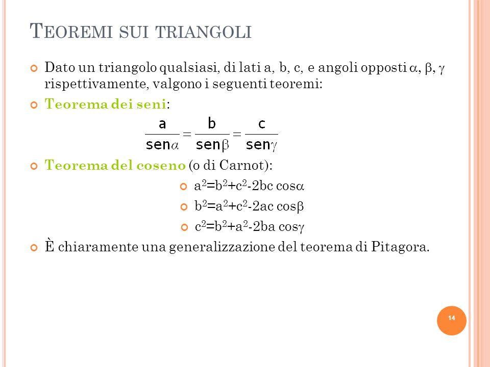 Teoremi sui triangoli Dato un triangolo qualsiasi, di lati a, b, c, e angoli opposti a, b, g rispettivamente, valgono i seguenti teoremi: