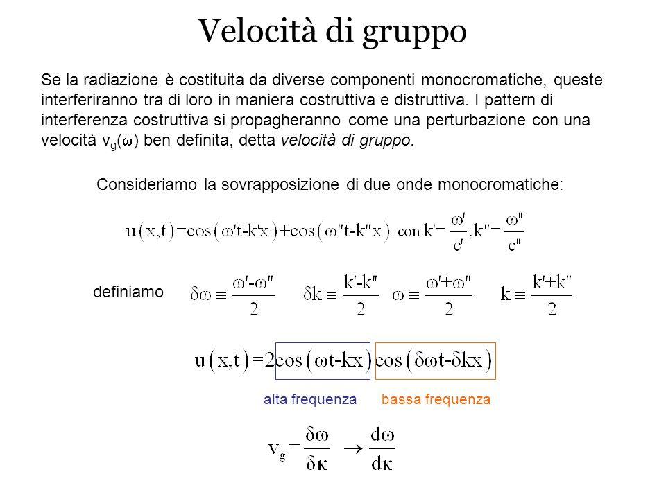 Velocità di gruppo
