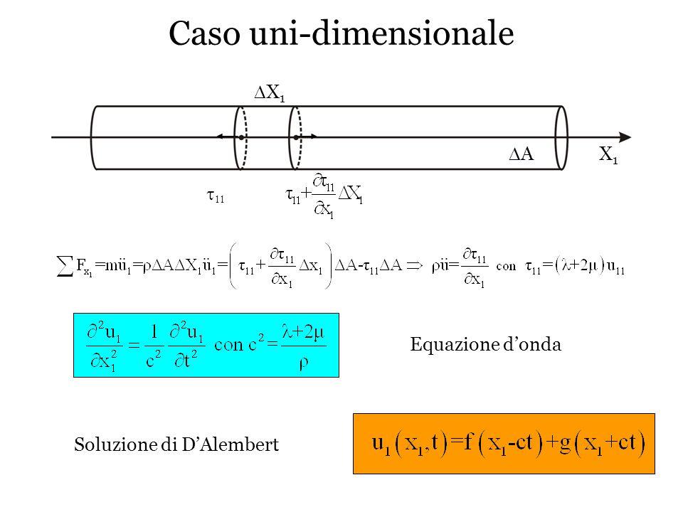 Caso uni-dimensionale