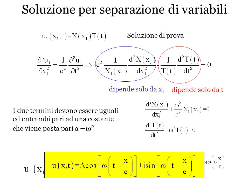 Soluzione per separazione di variabili