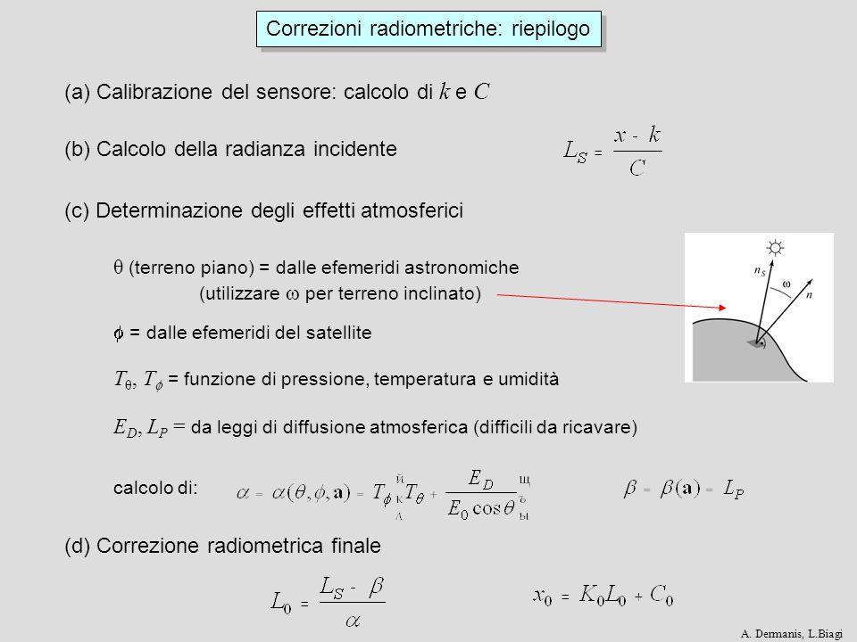 Correzioni radiometriche: riepilogo