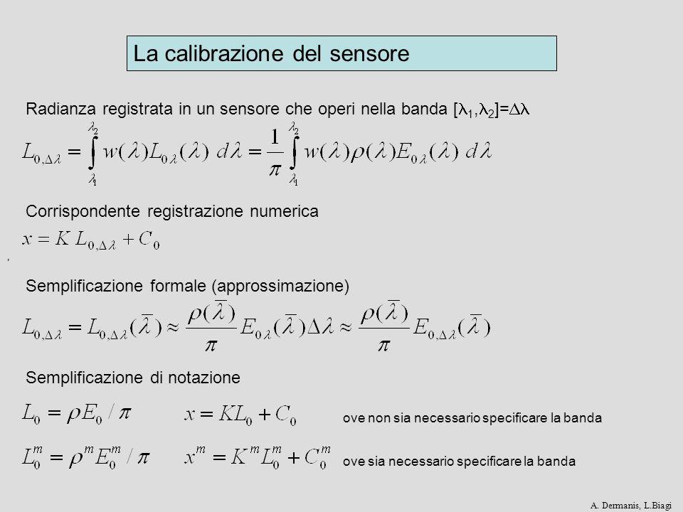 La calibrazione del sensore