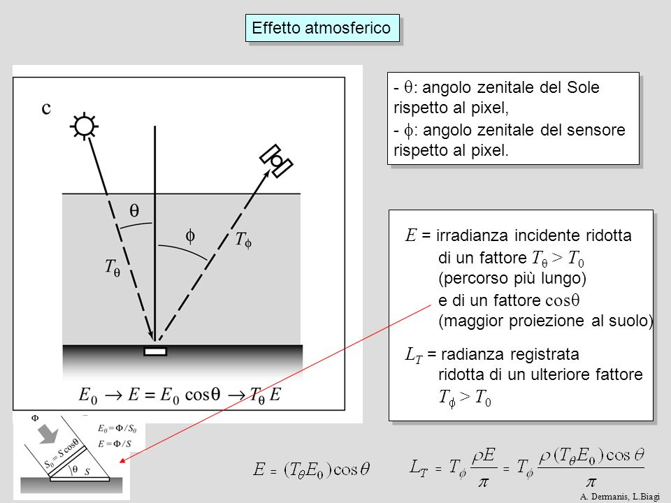 E = irradianza incidente ridotta