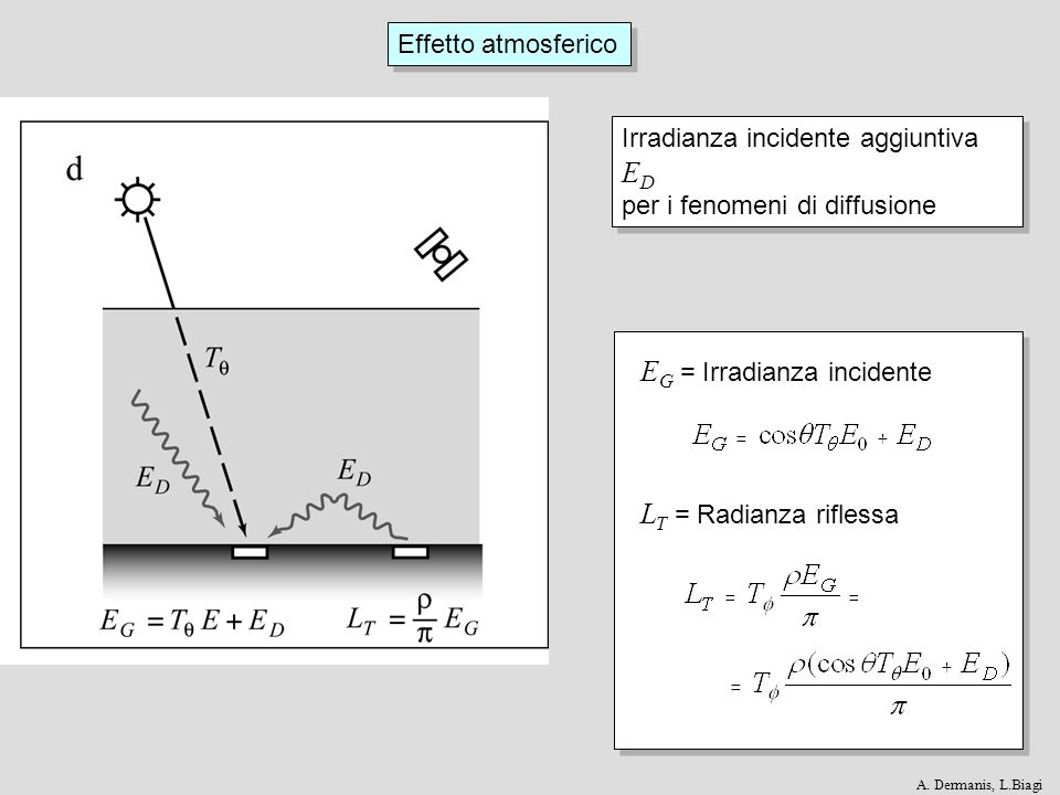 EG = Irradianza incidente