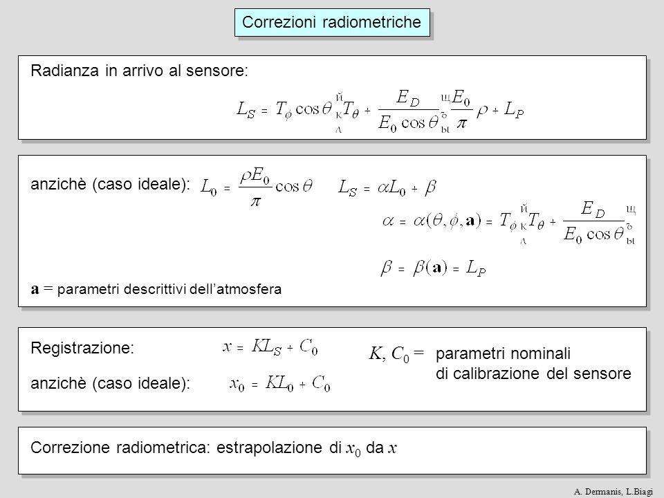 Correzioni radiometriche
