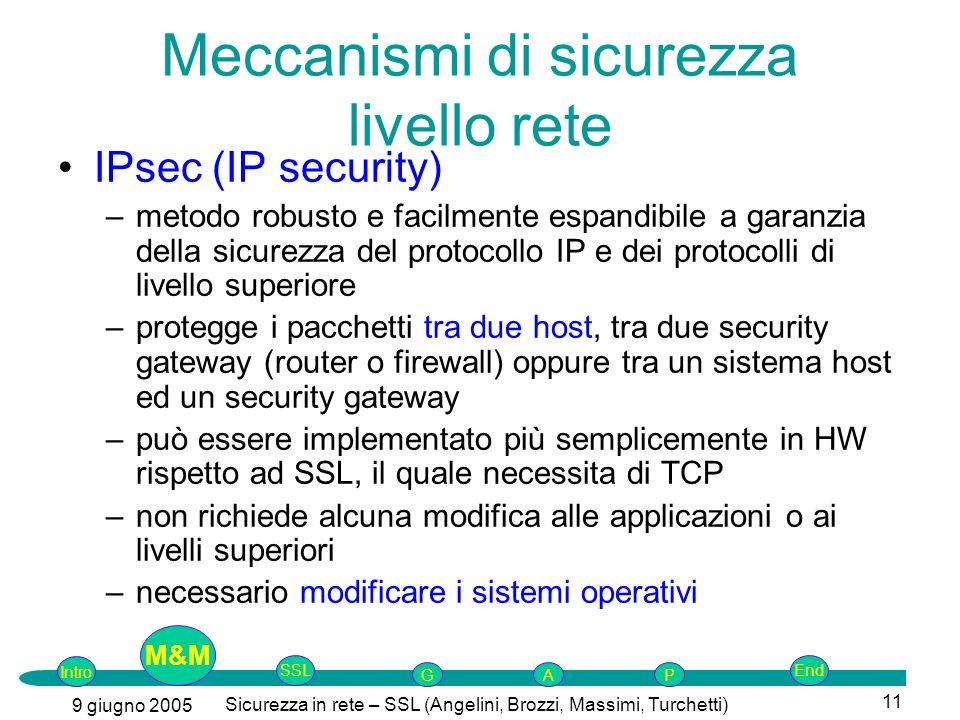 Meccanismi di sicurezza livello rete