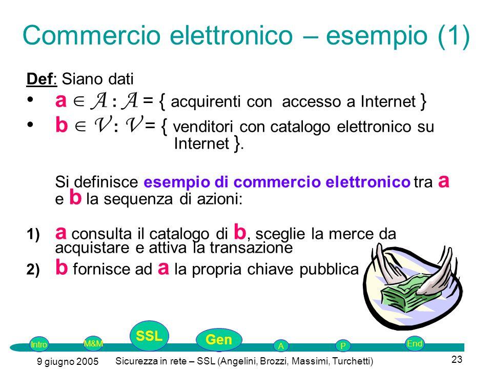 Commercio elettronico – esempio (1)