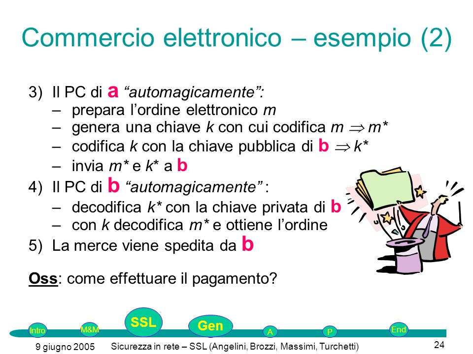Commercio elettronico – esempio (2)