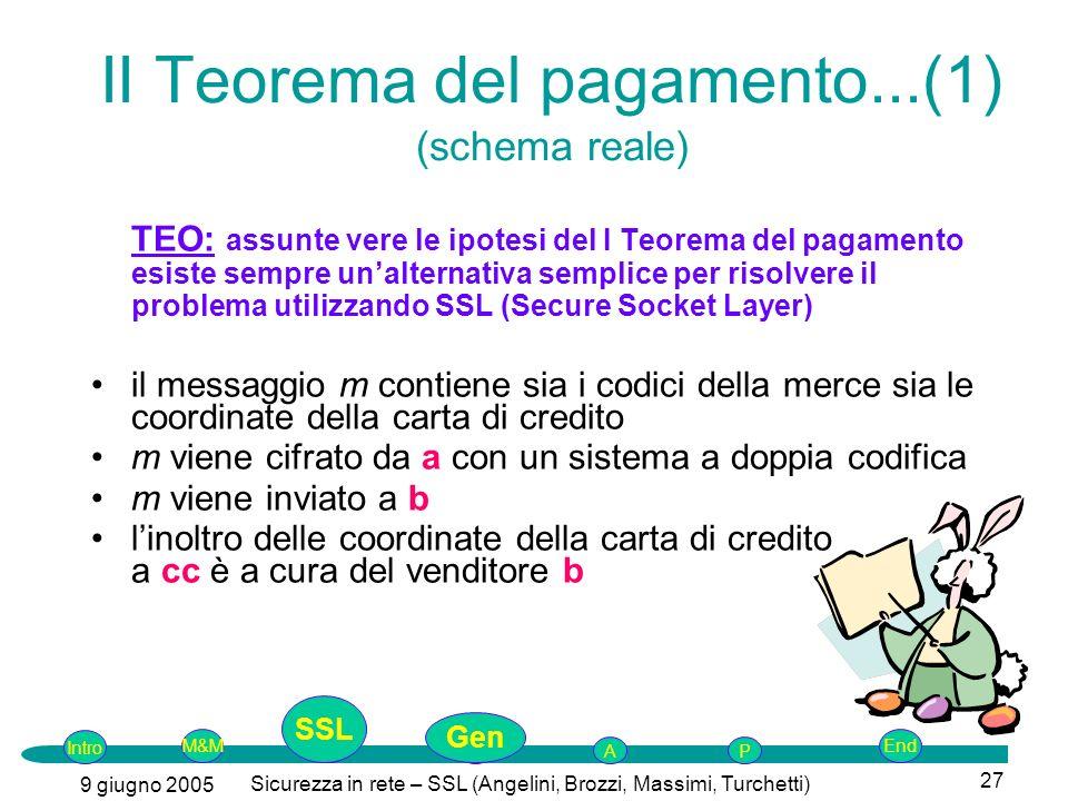 II Teorema del pagamento...(1) (schema reale)