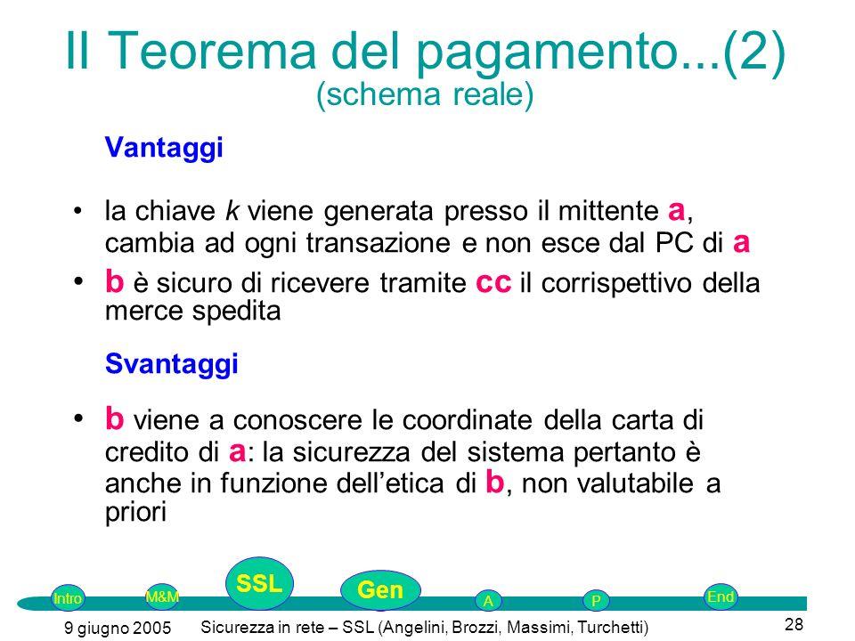 II Teorema del pagamento...(2) (schema reale)