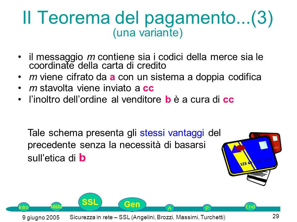 II Teorema del pagamento...(3) (una variante)