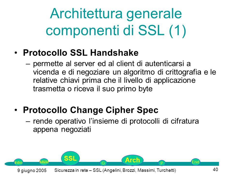 Architettura generale componenti di SSL (1)