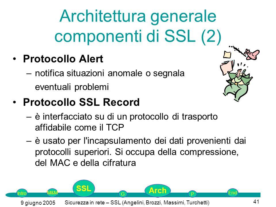Architettura generale componenti di SSL (2)