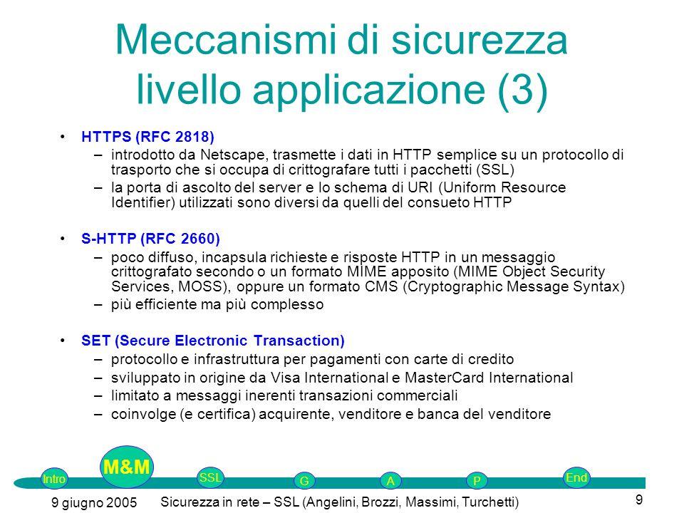 Meccanismi di sicurezza livello applicazione (3)