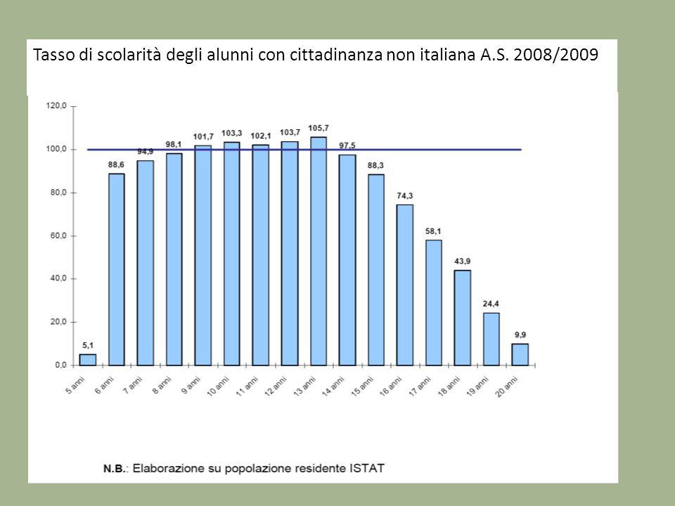Tasso di scolarità degli alunni con cittadinanza non italiana A. S