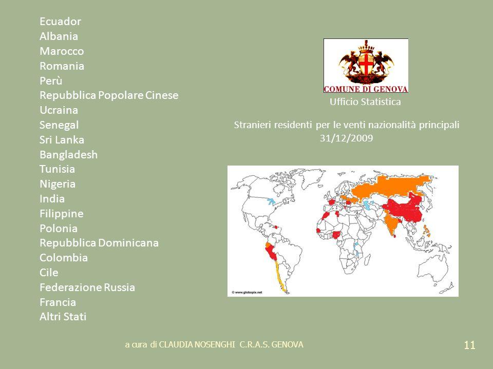 Stranieri residenti per le venti nazionalità principali 31/12/2009
