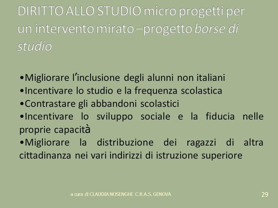 DIRITTO ALLO STUDIO micro progetti per un intervento mirato –progetto borse di studio