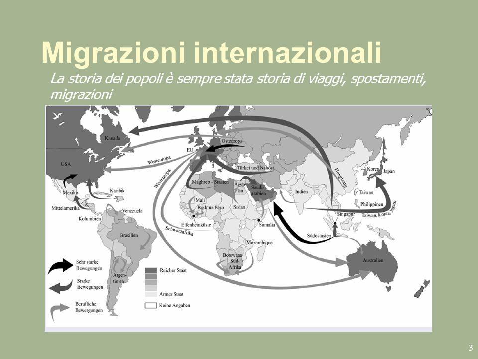 Migrazioni internazionali