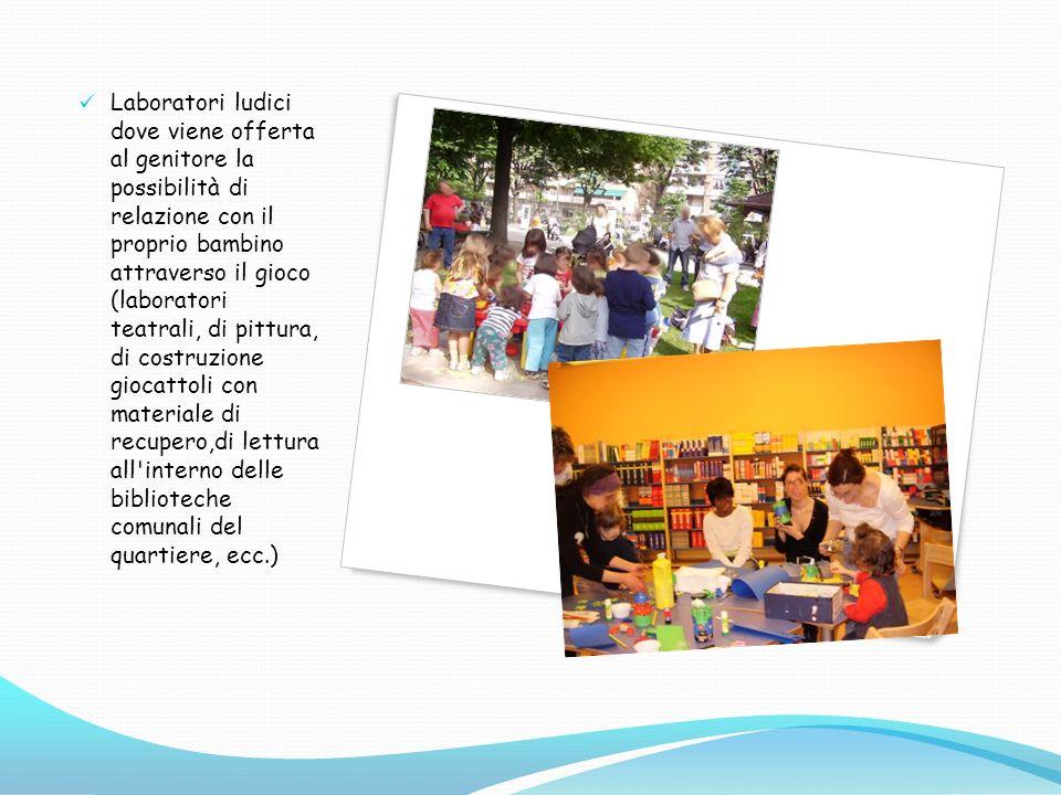 Laboratori ludici dove viene offerta al genitore la possibilità di relazione con il proprio bambino attraverso il gioco (laboratori teatrali, di pittura, di costruzione giocattoli con materiale di recupero,di lettura all interno delle biblioteche comunali del quartiere, ecc.)