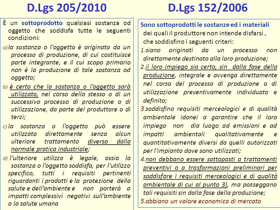 D.Lgs 205/2010 D.Lgs 152/2006. È un sottoprodotto qualsiasi sostanza od oggetto che soddisfa tutte le seguenti condizioni: