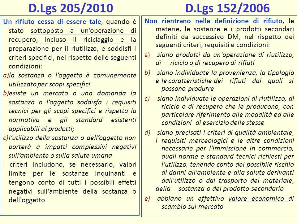 D.Lgs 205/2010 D.Lgs 152/2006.