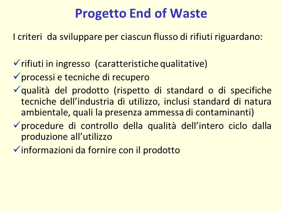 Progetto End of Waste I criteri da sviluppare per ciascun flusso di rifiuti riguardano: rifiuti in ingresso (caratteristiche qualitative)