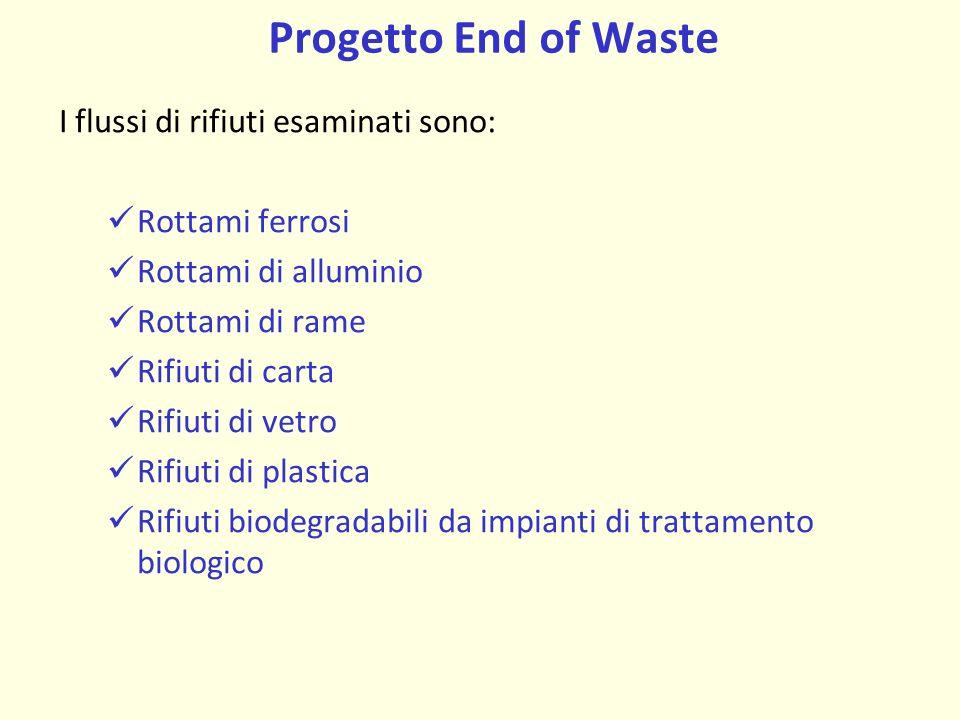 Progetto End of Waste I flussi di rifiuti esaminati sono: