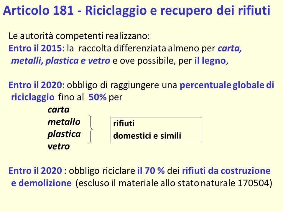 Articolo 181 - Riciclaggio e recupero dei rifiuti