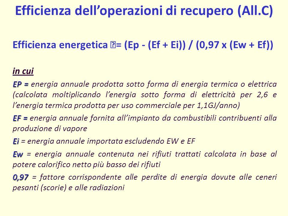 Efficienza dell'operazioni di recupero (All.C)