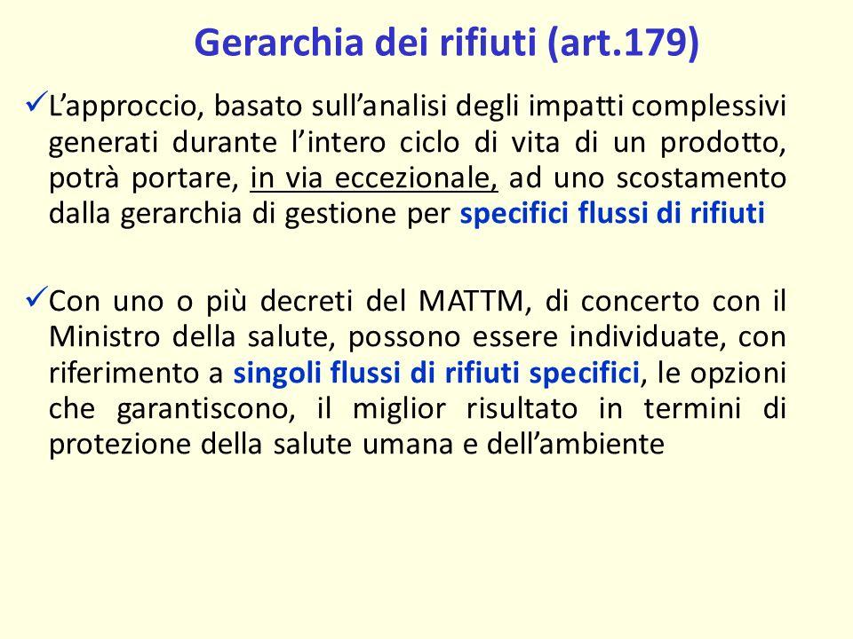 Gerarchia dei rifiuti (art.179)