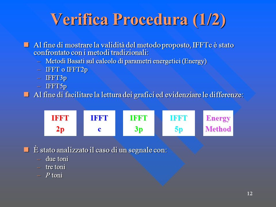 Verifica Procedura (1/2)